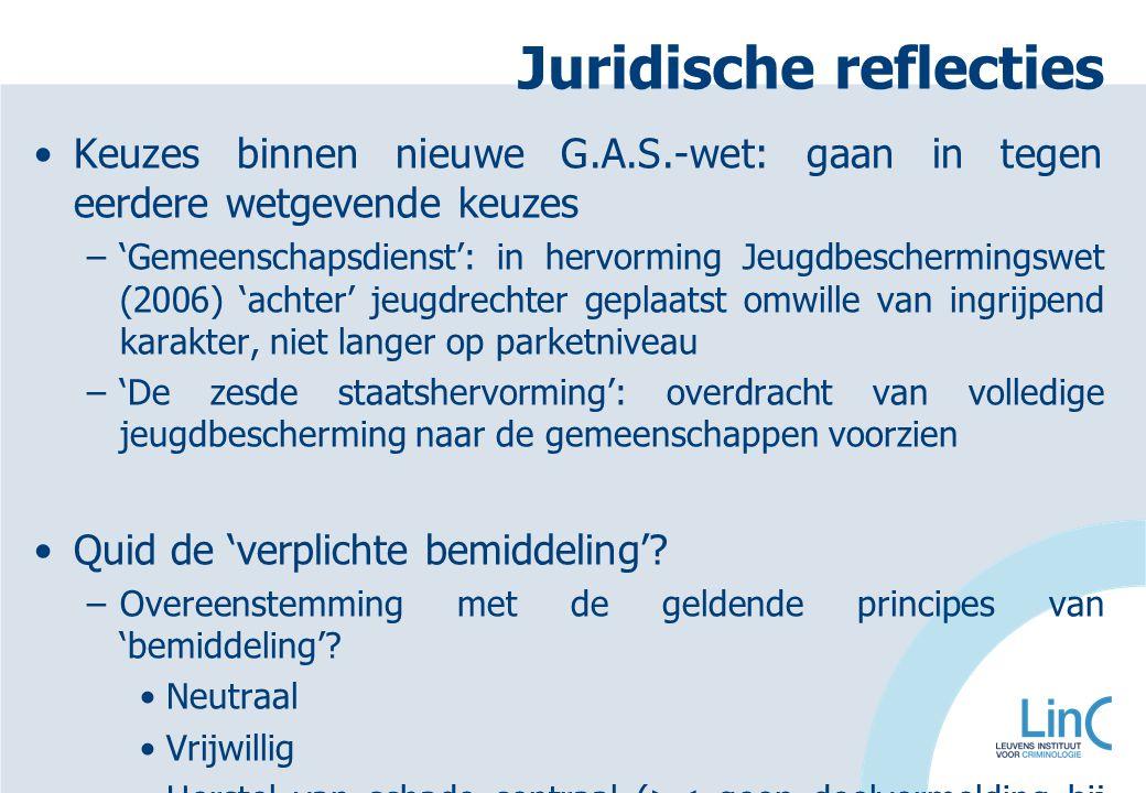 Juridische reflecties