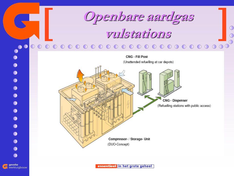 Openbare aardgas vulstations