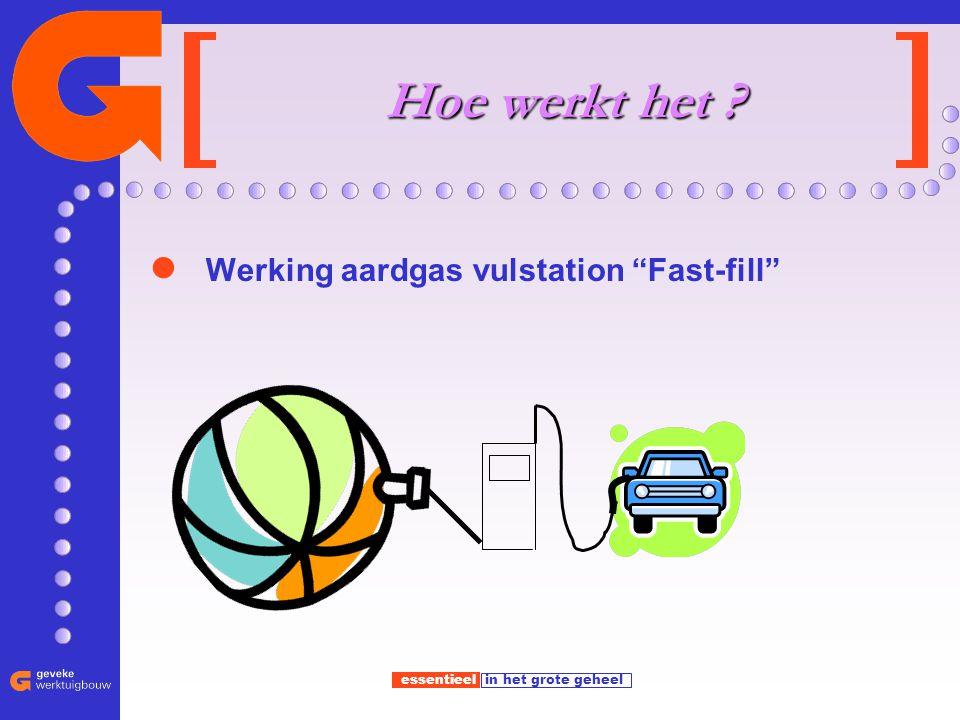 Hoe werkt het Werking aardgas vulstation Fast-fill