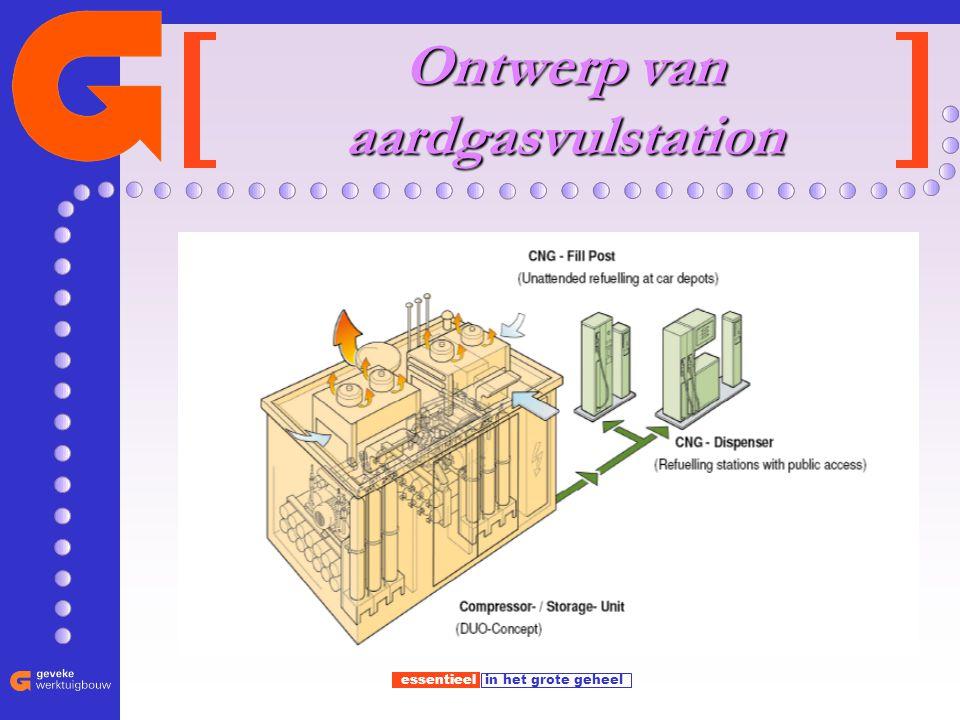 Ontwerp van aardgasvulstation