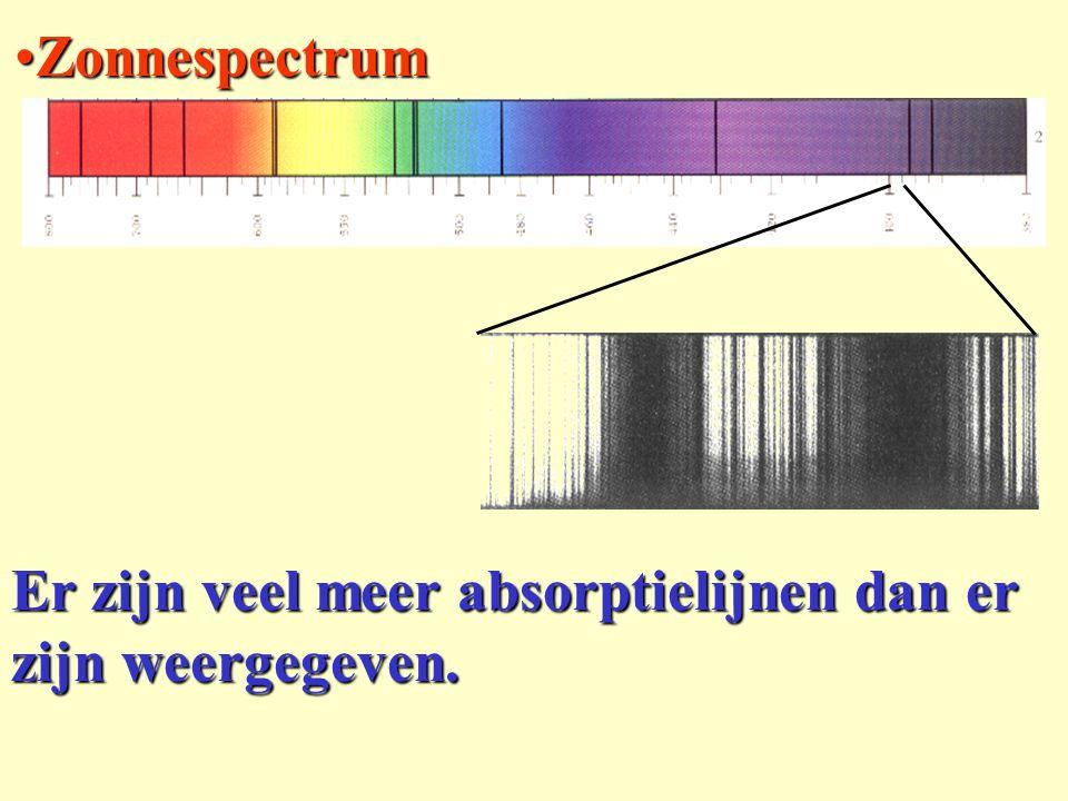 Zonnespectrum Er zijn veel meer absorptielijnen dan er zijn weergegeven.