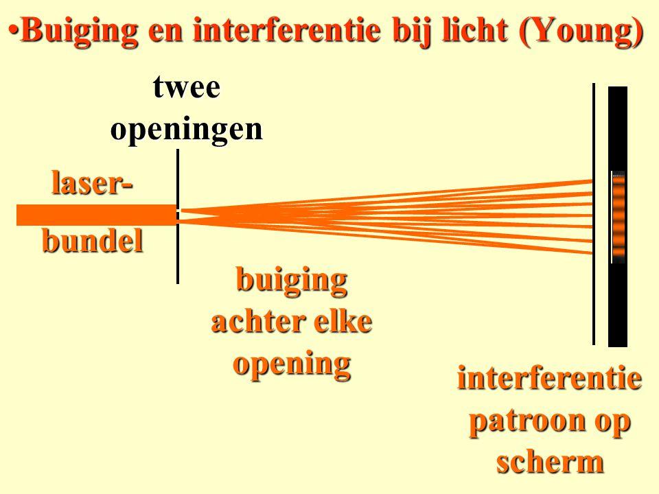 Buiging en interferentie bij licht (Young)