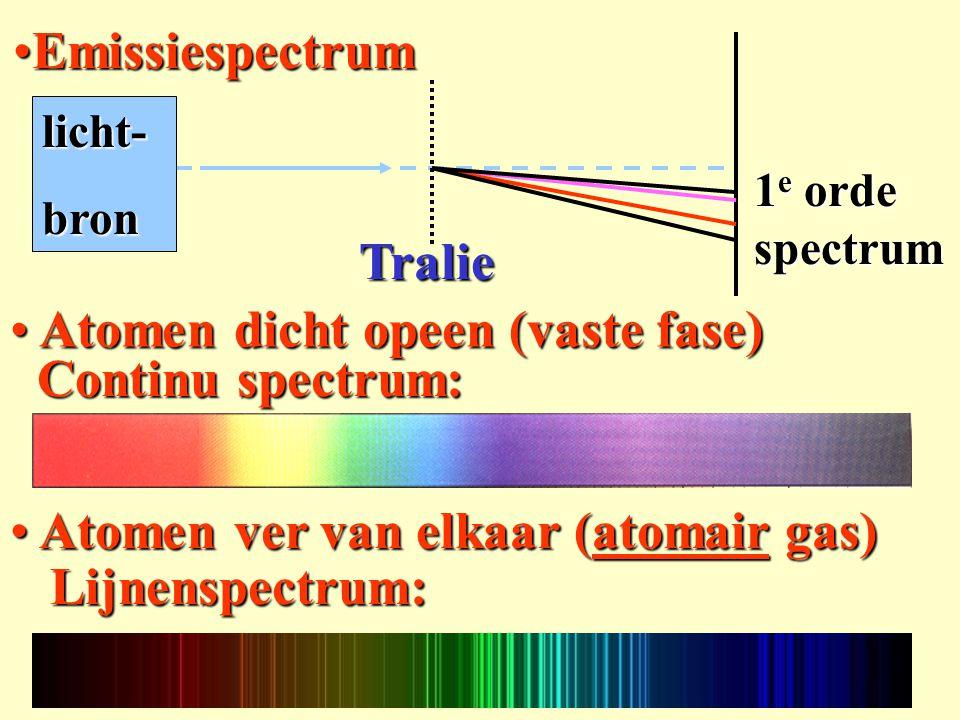 Atomen dicht opeen (vaste fase) Continu spectrum: