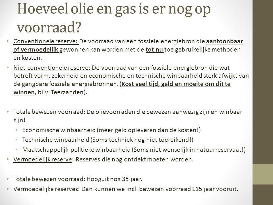 Hoeveel olie en gas is er nog op voorraad
