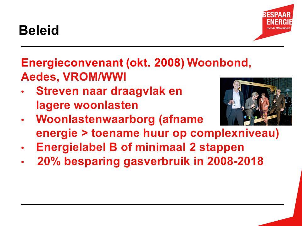 Beleid Energieconvenant (okt. 2008) Woonbond, Aedes, VROM/WWI