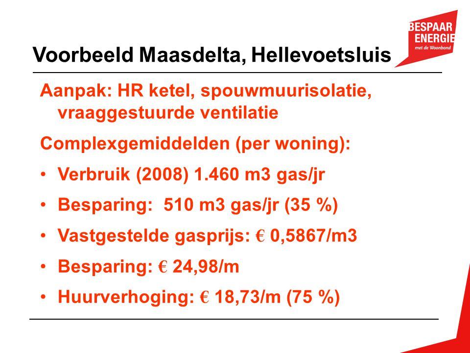 Voorbeeld Maasdelta, Hellevoetsluis