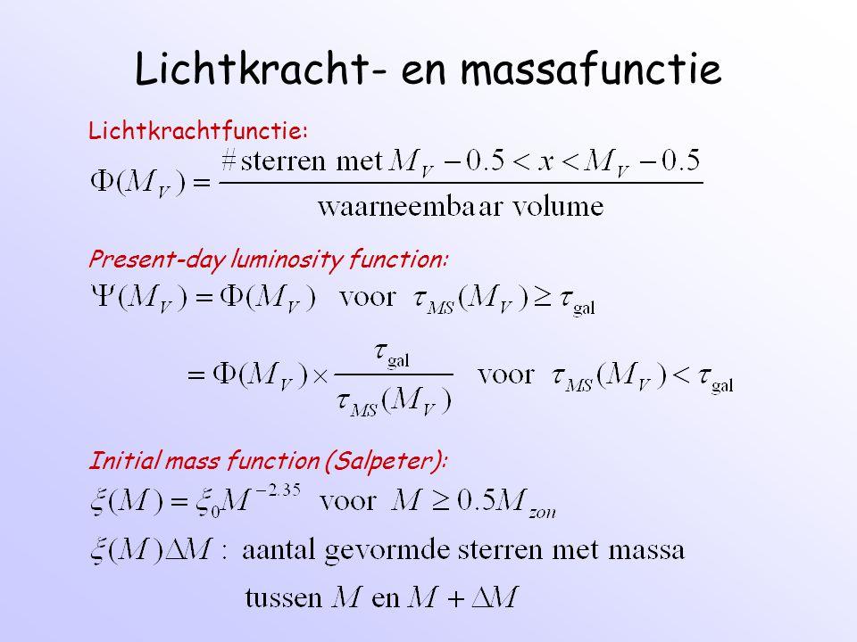 Lichtkracht- en massafunctie