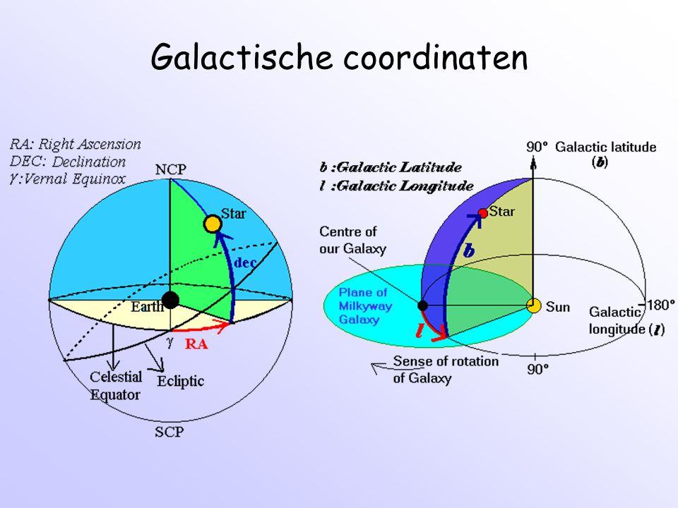 Galactische coordinaten