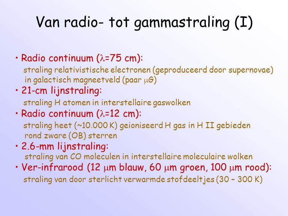 Van radio- tot gammastraling (I)