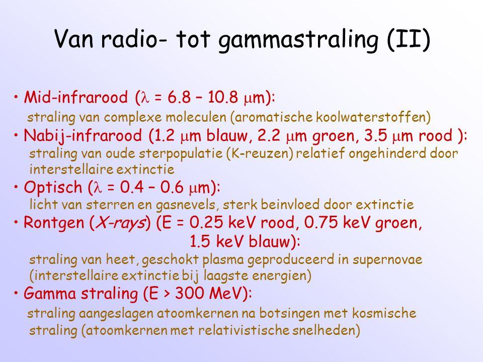 Van radio- tot gammastraling (II)