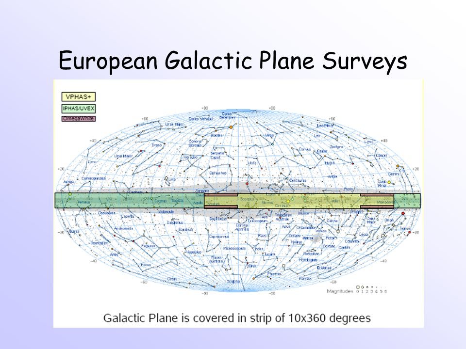 European Galactic Plane Surveys