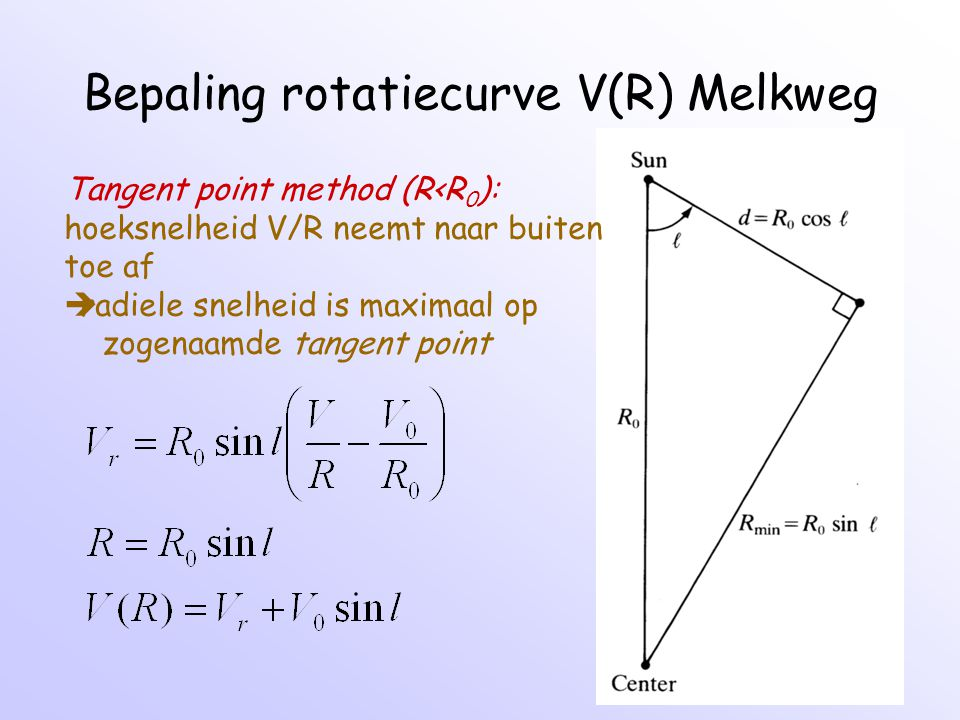 Bepaling rotatiecurve V(R) Melkweg