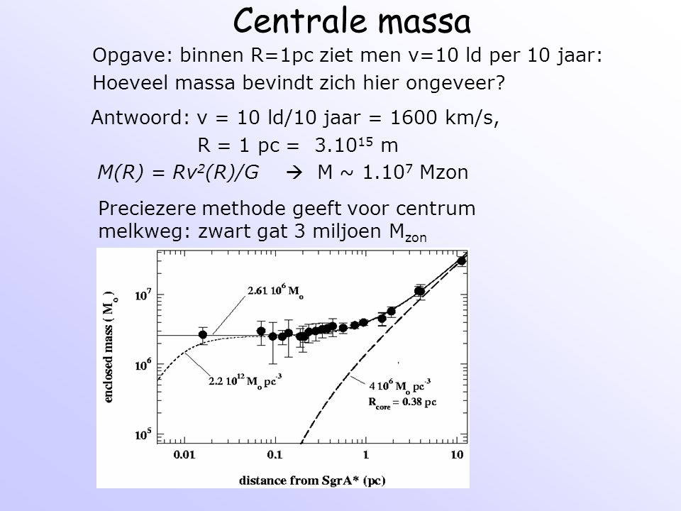Centrale massa Opgave: binnen R=1pc ziet men v=10 ld per 10 jaar: