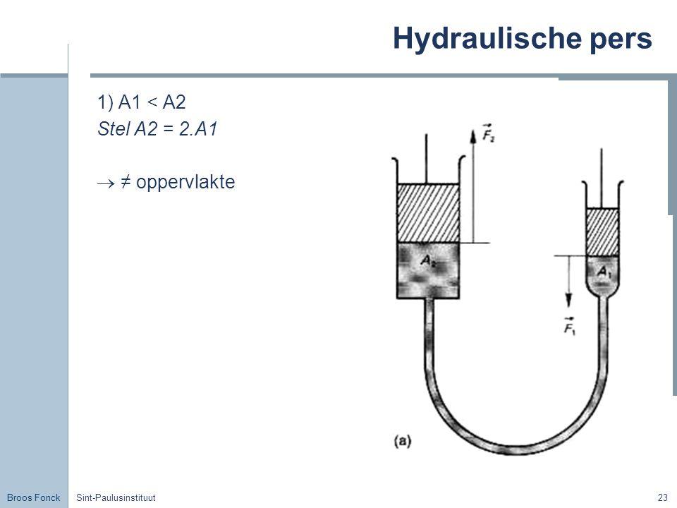Hydraulische pers 1) A1 < A2 Stel A2 = 2.A1  ≠ oppervlakte Title