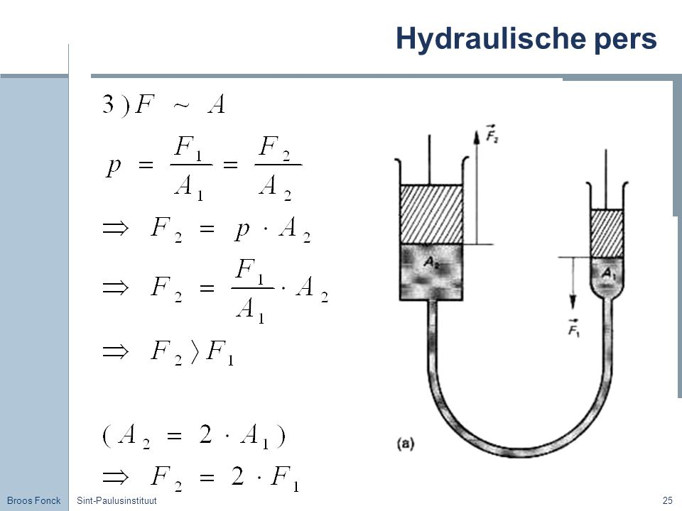 Hydraulische pers Title Sint-Paulusinstituut