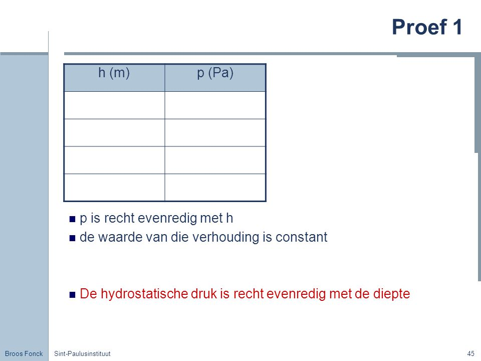Proef 1 h (m) p (Pa) p is recht evenredig met h