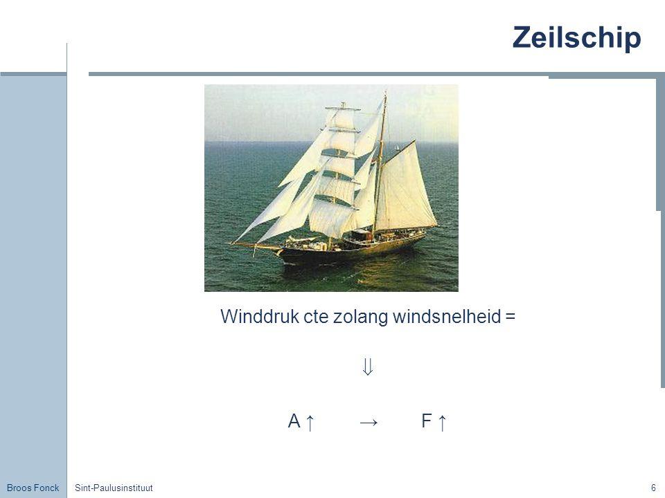 Winddruk cte zolang windsnelheid =