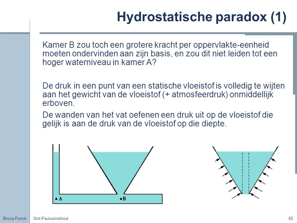 Hydrostatische paradox (1)