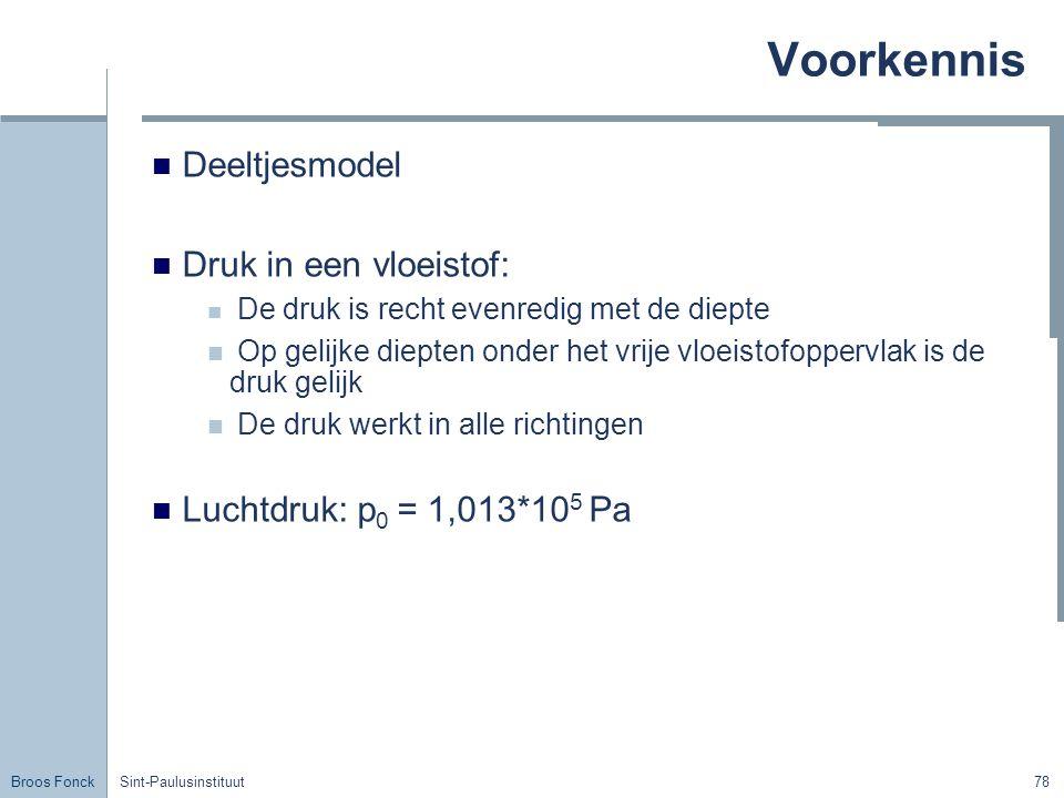Voorkennis Deeltjesmodel Druk in een vloeistof: