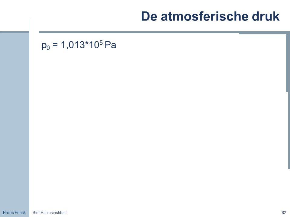 De atmosferische druk p0 = 1,013*105 Pa Title Sint-Paulusinstituut