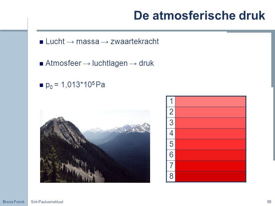 De atmosferische druk Lucht → massa → zwaartekracht