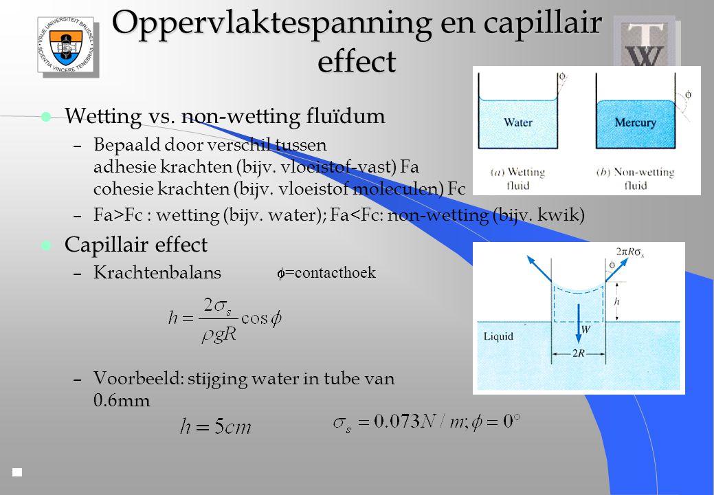 Oppervlaktespanning en capillair effect