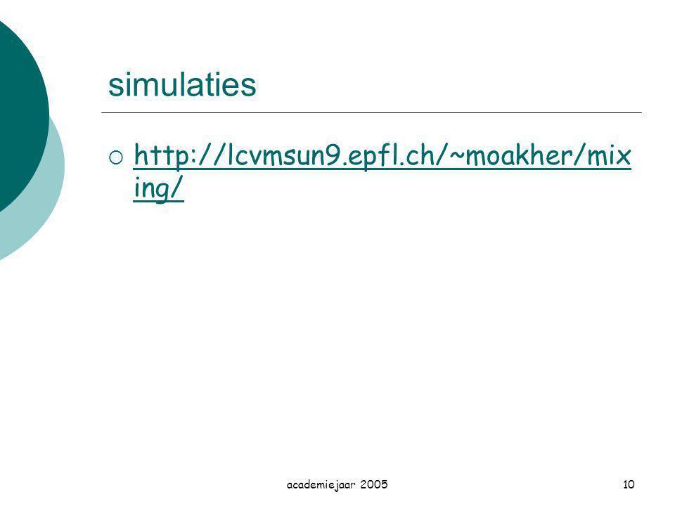 simulaties http://lcvmsun9.epfl.ch/~moakher/mixing/ academiejaar 2005