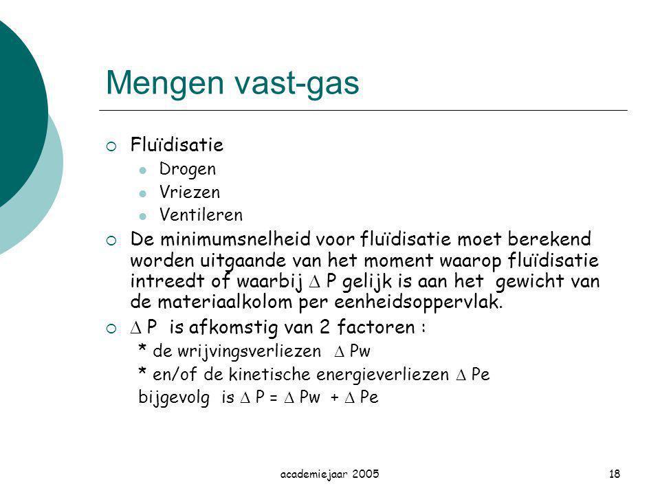 Mengen vast-gas Fluïdisatie