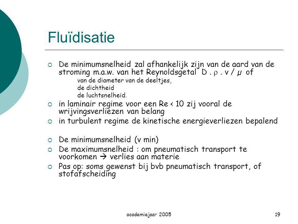 Fluïdisatie De minimumsnelheid zal afhankelijk zijn van de aard van de stroming m.a.w. van het Reynoldsgetal D .  . v / µ of.