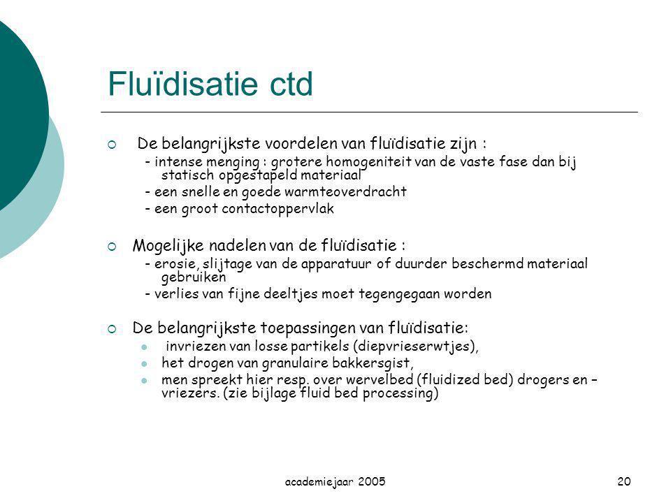 Fluïdisatie ctd De belangrijkste voordelen van fluïdisatie zijn :