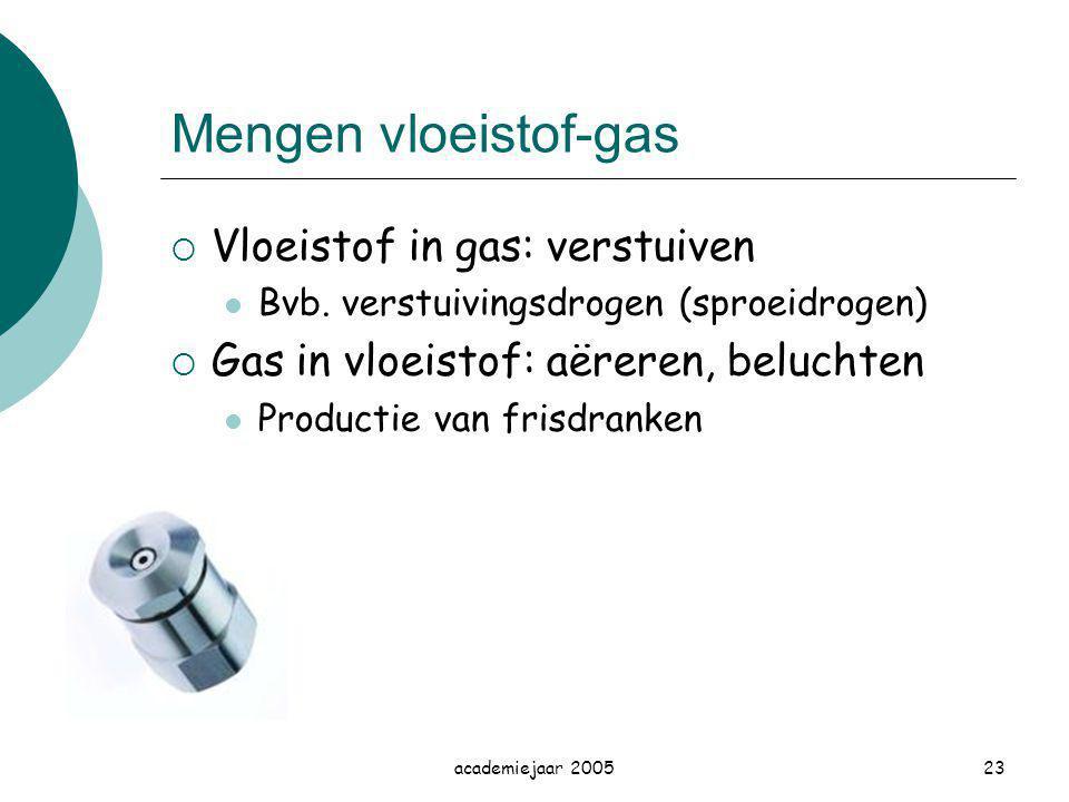 Mengen vloeistof-gas Vloeistof in gas: verstuiven