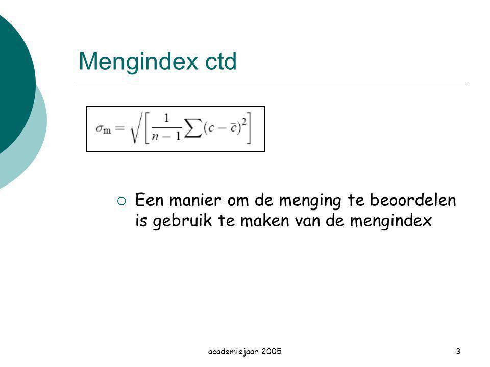 Mengindex ctd Een manier om de menging te beoordelen is gebruik te maken van de mengindex.