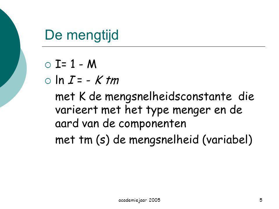 De mengtijd I= 1 - M ln I = - K tm