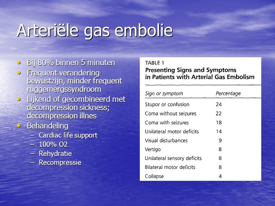 Arteriële gas embolie Bij 80% binnen 5 minuten