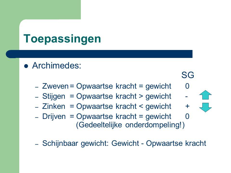 Toepassingen Archimedes: SG Zweven = Opwaartse kracht = gewicht 0