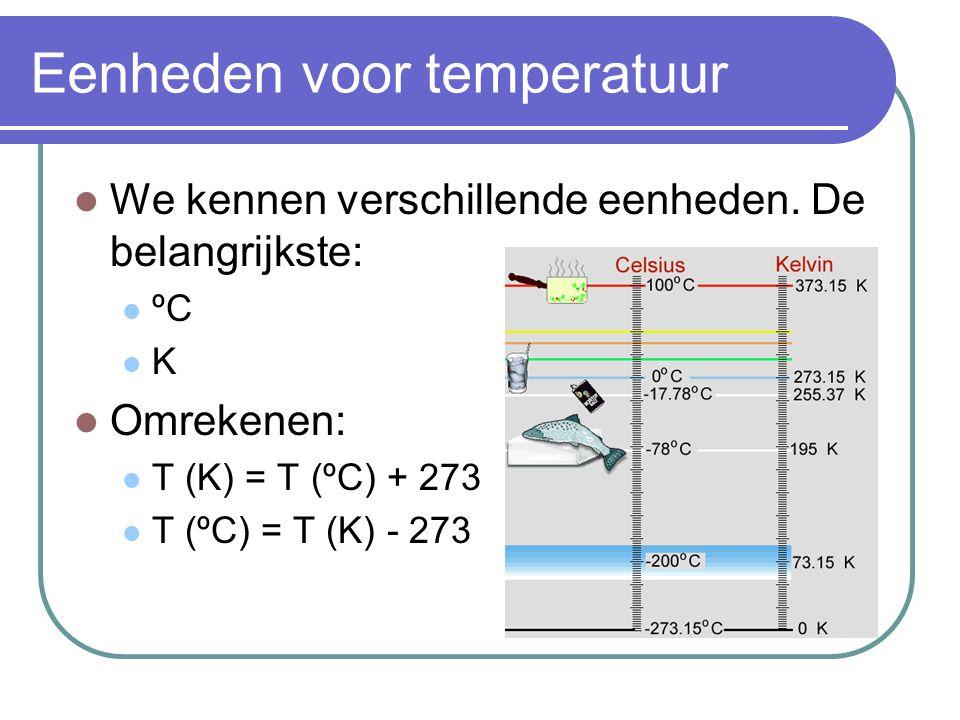 Eenheden voor temperatuur