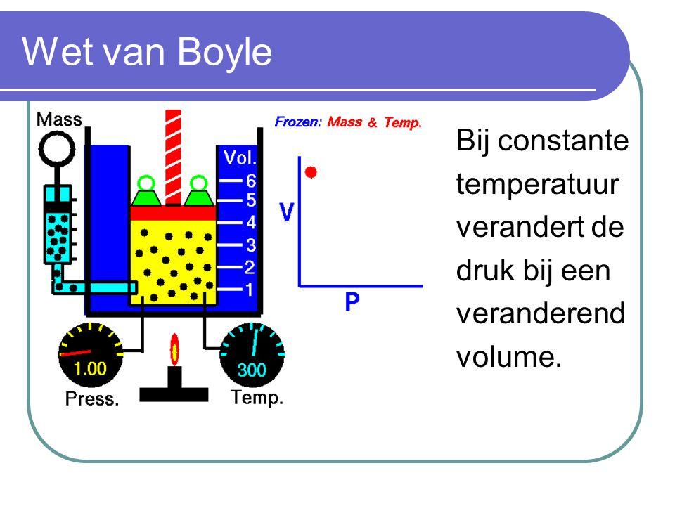 Wet van Boyle Bij constante temperatuur verandert de druk bij een
