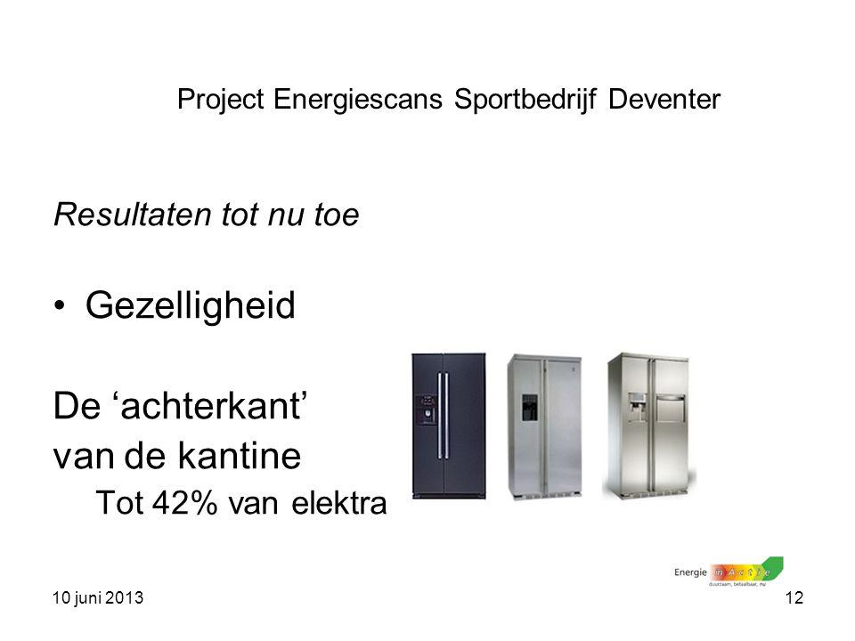 Project Energiescans Sportbedrijf Deventer