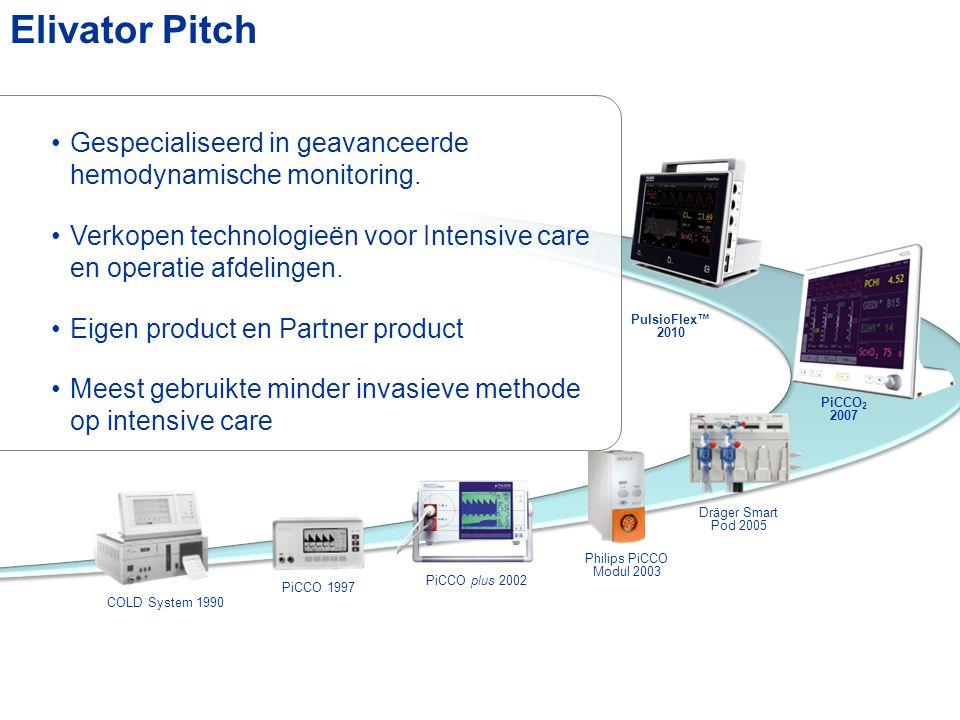 Elivator Pitch Gespecialiseerd in geavanceerde hemodynamische monitoring. Verkopen technologieën voor Intensive care en operatie afdelingen.