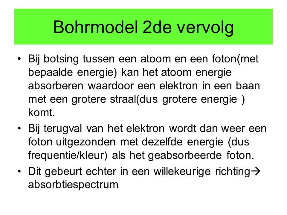 Bohrmodel 2de vervolg