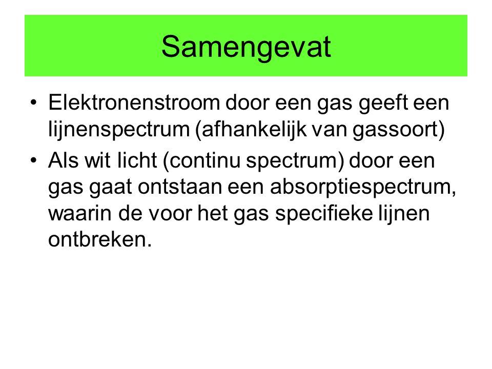 Samengevat Elektronenstroom door een gas geeft een lijnenspectrum (afhankelijk van gassoort)
