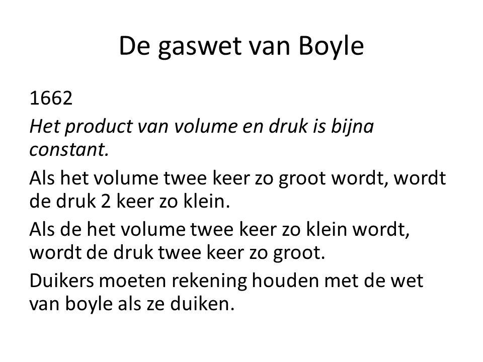 De gaswet van Boyle