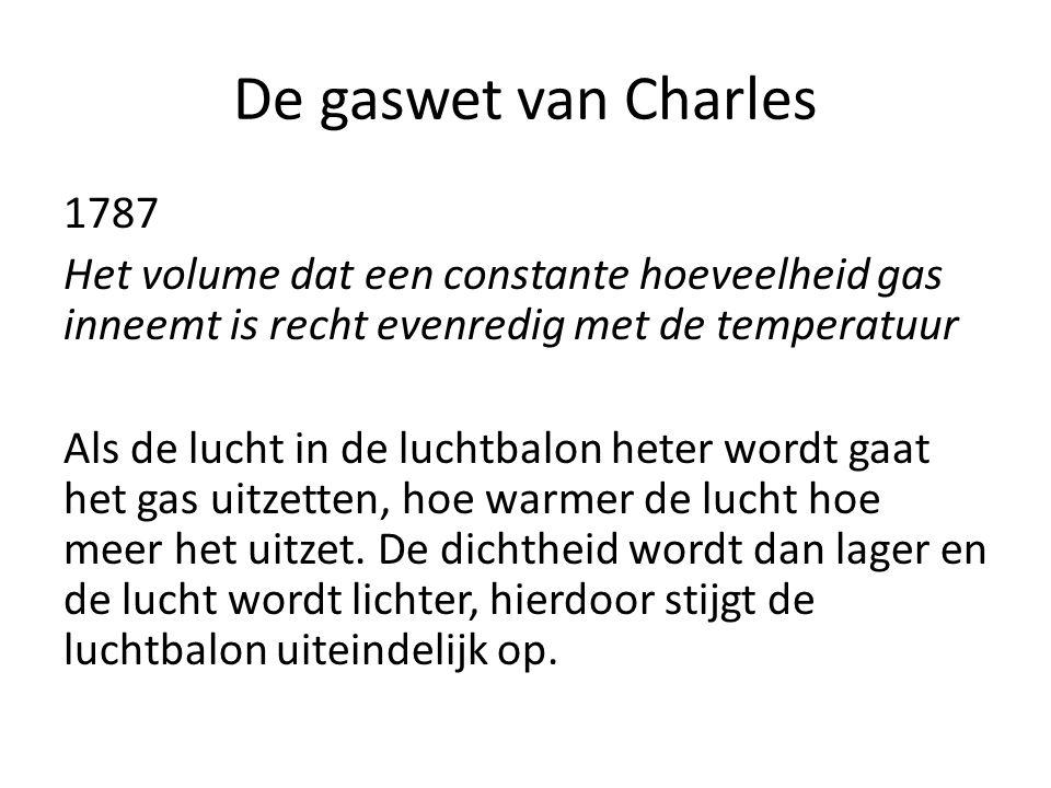 De gaswet van Charles