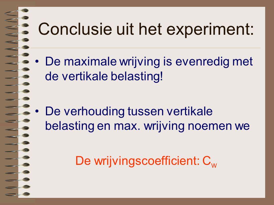 Conclusie uit het experiment: