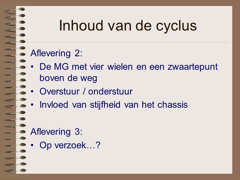 Inhoud van de cyclus Aflevering 2: