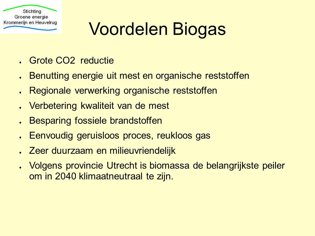 Voordelen Biogas Grote CO2 reductie