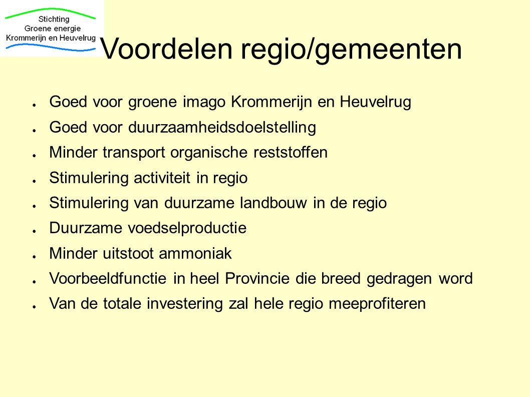 Voordelen regio/gemeenten