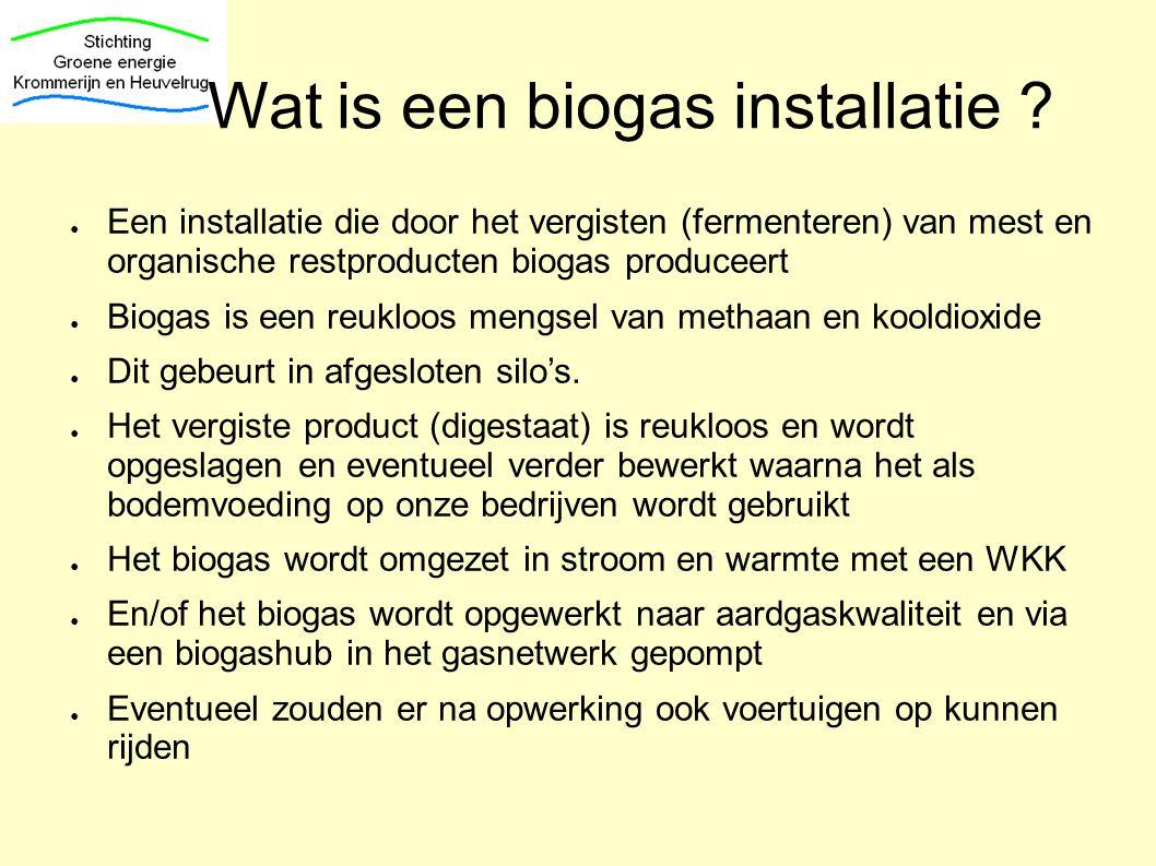 Wat is een biogas installatie