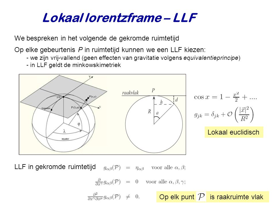 Lokaal lorentzframe – LLF