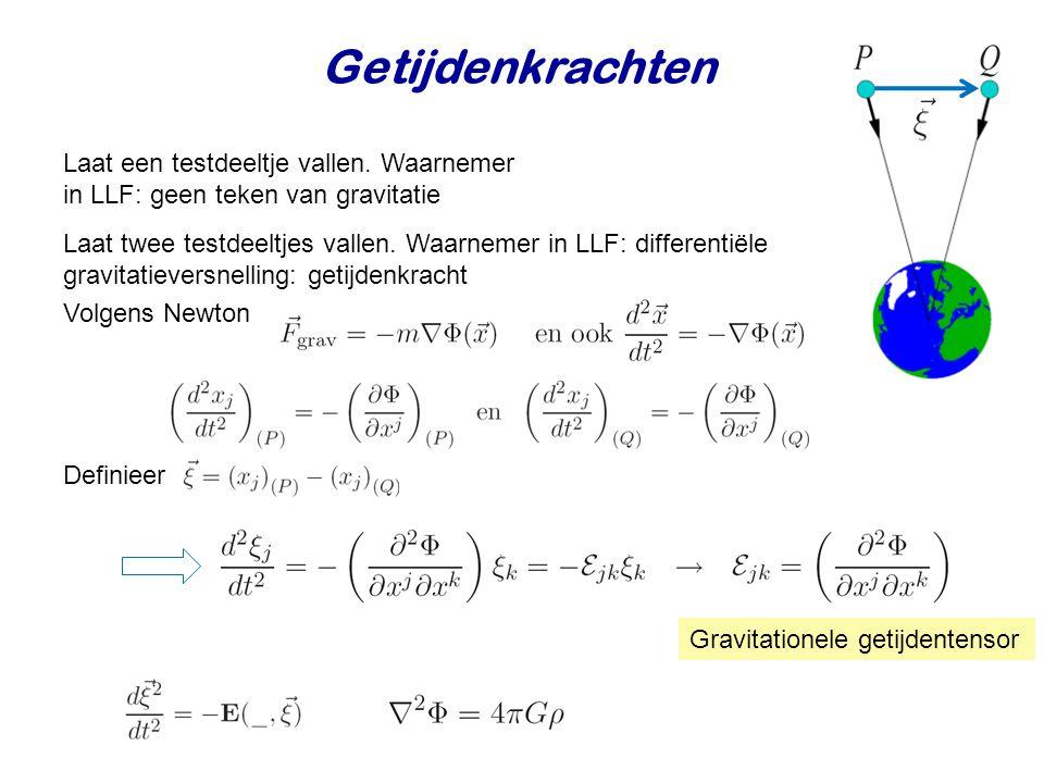 Getijdenkrachten Laat een testdeeltje vallen. Waarnemer in LLF: geen teken van gravitatie.